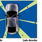 Los puntos ciegos del automovilista