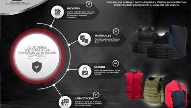 Photo of Aumentan garantías de seguridad para el uso de productos y materiales blindados en México