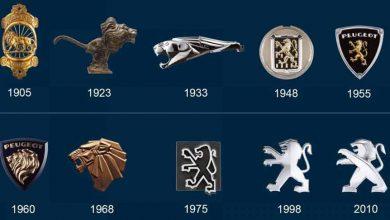 Photo of ¿Por qué el león es el emblema de Peugeot?