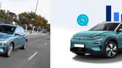 Photo of Hyundai y Kia elevan la eficiencia de Vehículos Eléctricos (EV) con nueva tecnología de bomba de calor