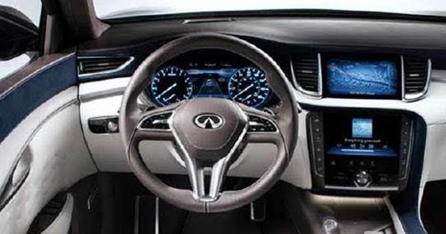 Photo of Enfoque de INFINITI hacia las tecnologías de soporte para el manejo autónomo de QX50 Concept