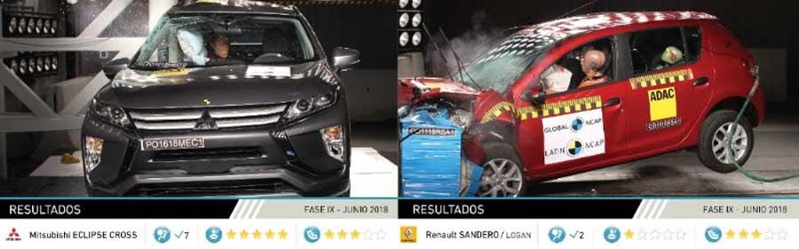 Photo of En pruebas de seguridad Renault Sandero/Logan pierde ante Mitsubishi Eclipse Cross