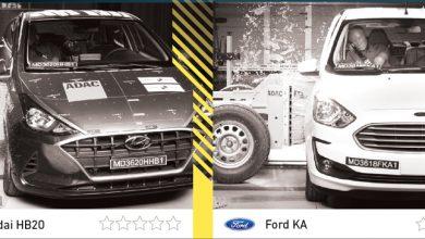 Photo of Cero estrellas para modelos populares HB20 Hyundai y Ka de Ford, Latin NCAP