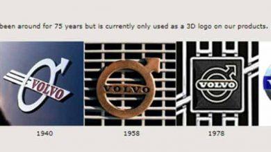 Photo of ¿Qué representa el emblema de Volvo?
