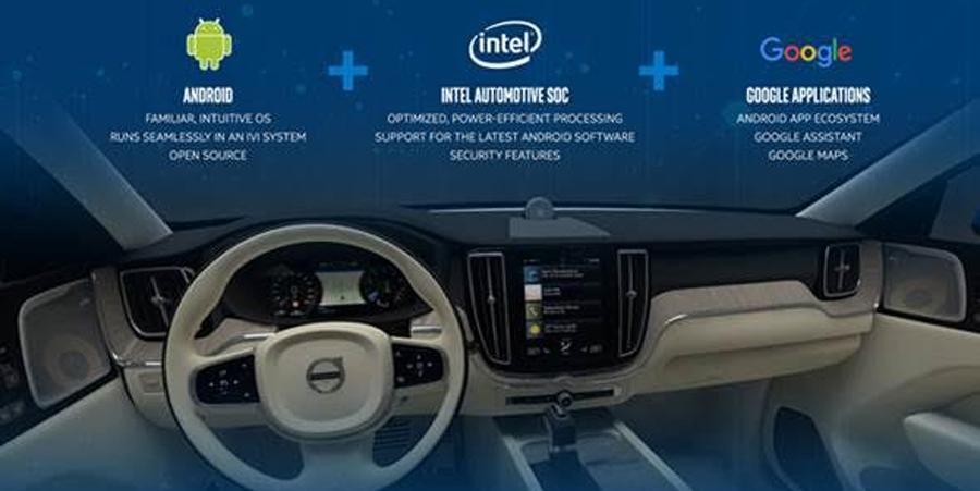 Photo of Impulsará Intel la próxima generación de infoentretenimiento en vehículos Volvo