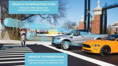 Photo of En el marco del CES 2019  Ford realizará importantes anuncios relacionados a la movilidad