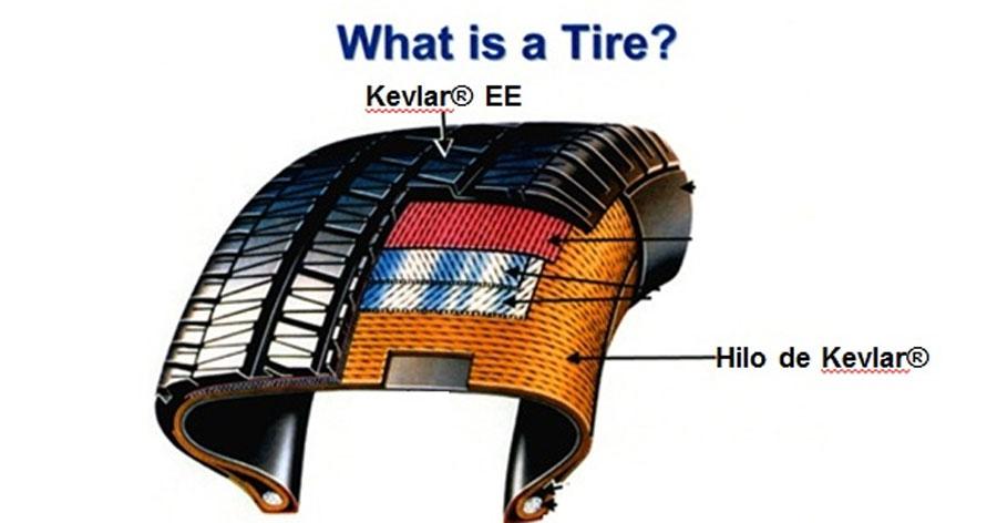 Photo of DuPont promueve dos tecnologías que garantizan seguridad en los neumáticos