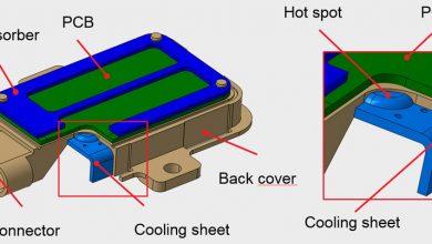 Photo of Desarrolla LANXESS un concepto para sensores de radar con gestión térmica integrada