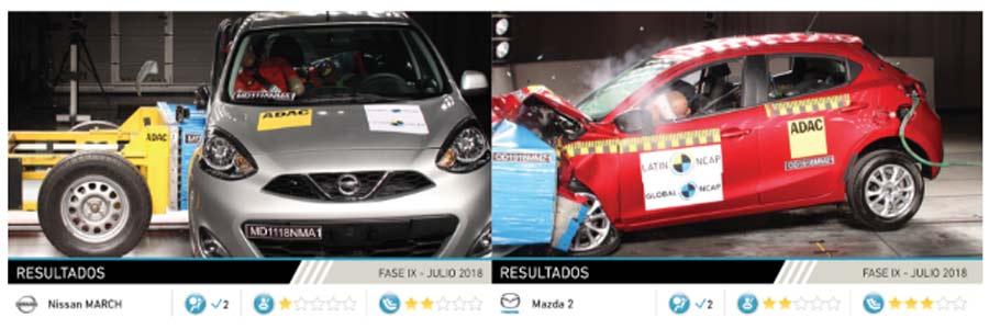 Photo of Una estrella para Nissan March mientras que Mazda debuta con dos estrellas