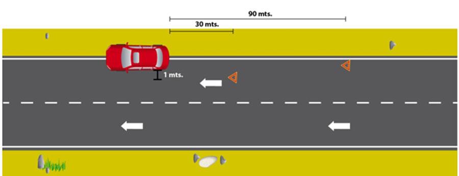 Photo of Qué hacer ante una avería mecánica en carretera en este periodo vacacional