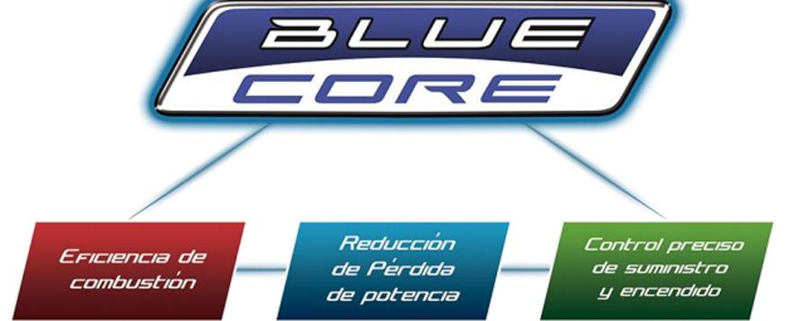 Photo of Blue Core, la tecnología más allá del ideal